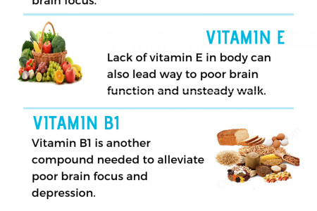 10 Best Vitamins Improve Brain Function  Infographic