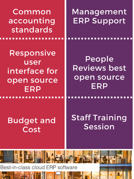 10 Best Way to Choose Best Open Source ERP Software for your