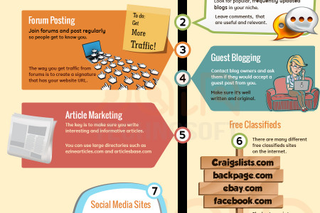 10 Best Ways To Drive Traffic To Your Website For Free – Infographic Infographic
