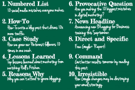 10 Blog Titles that drive MASSIVE TRAFFIC Infographic