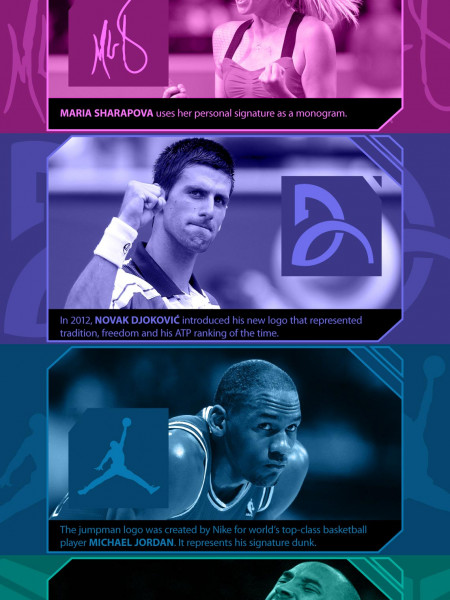 10 Brand-Savvy Sports Celebs And Their Modish Brand Marks! Infographic