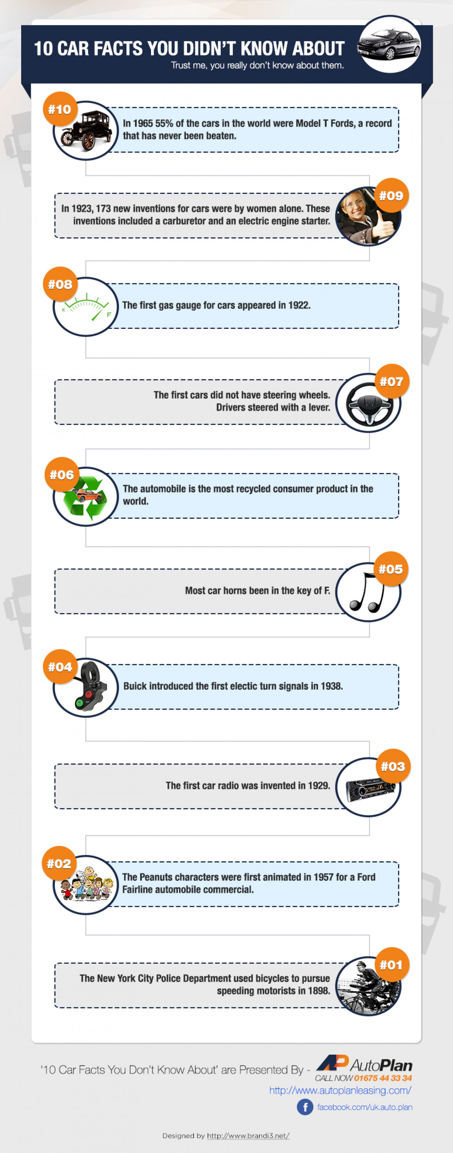 10 Car Facts You Did Not Know About Infographic