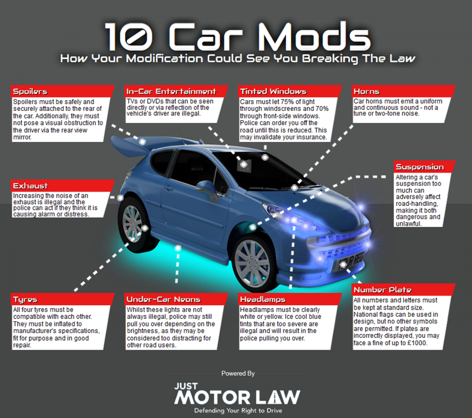 10 Car Mods: how your modification could see you breaking the law