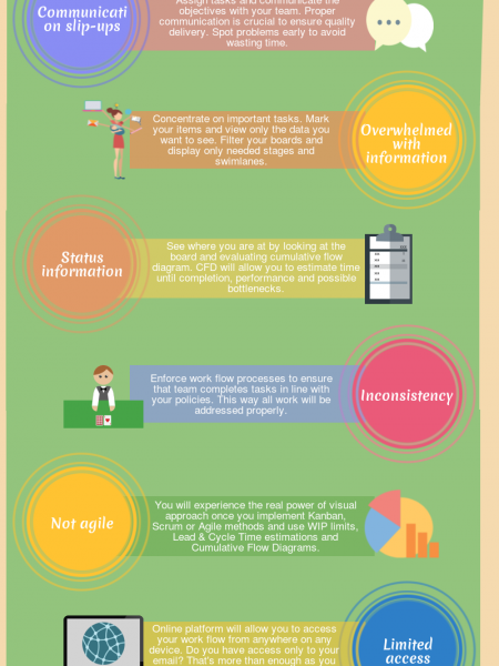 10 challenges that Kanban Tool solves Infographic