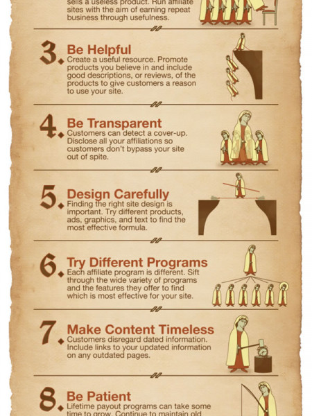10 Commandments of Affiliate Marketing Infographic