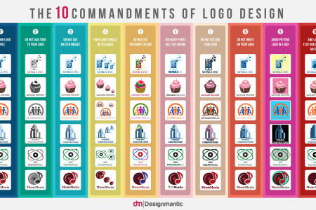 The 10 Commandments of Logo Design Infographic