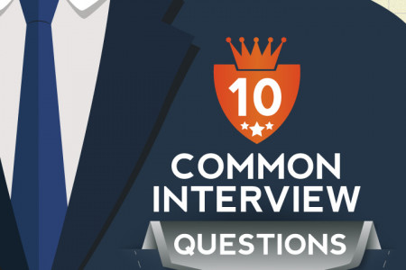 10 common interview questions Infographic