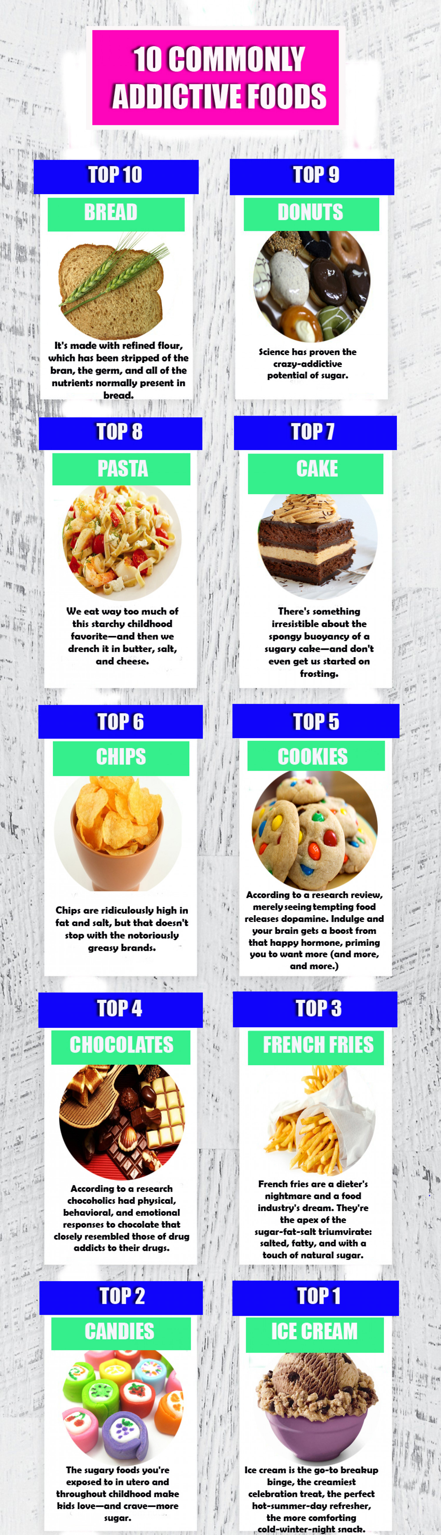 10 Commonly Addictive Foods Infographic