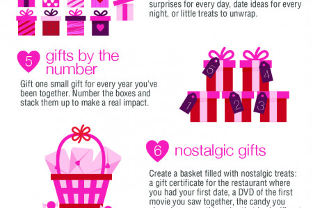 10 Creative Gift Ideas Infographic