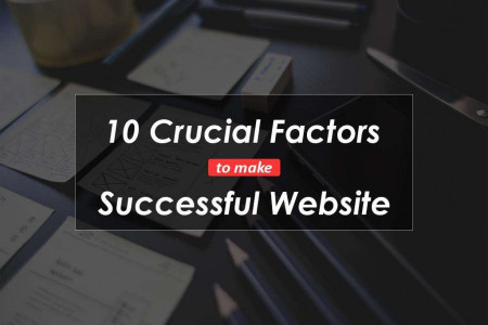 10 Crucial Factors to Make a Successful Website Infographic