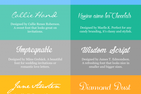 10 Cursive Fonts to Add a Seductive Tone to Your Designs Infographic