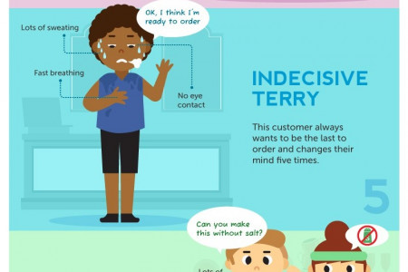 10 Customers Every Server Will Recognize  Infographic