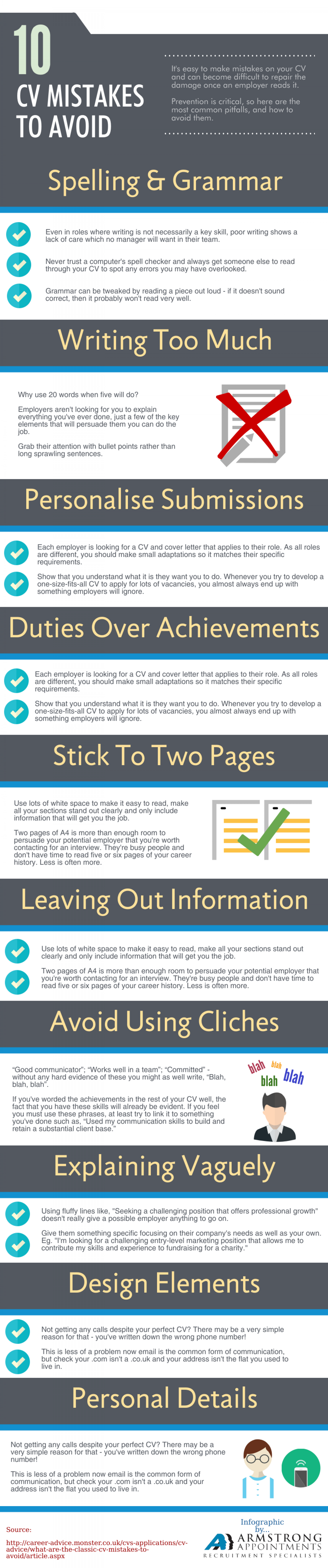 10 CV Mistakes To Avoid Infographic