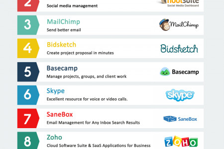 10 Essential Tools every Freelancers needs Infographic