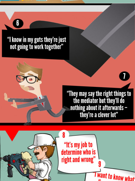 10 Excuses Bosses Give Not to Bring in a Mediator Infographic
