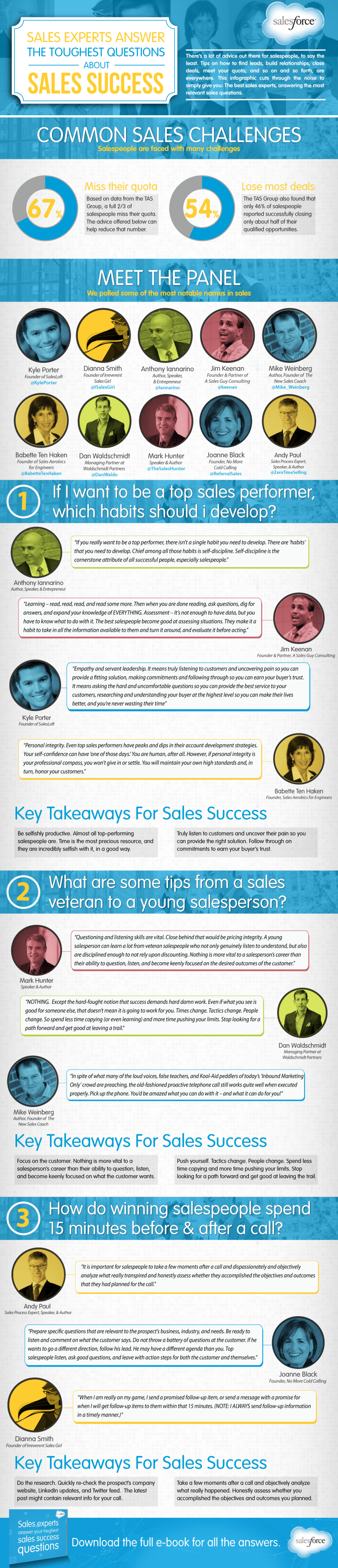 Sales Experts Answer the Toughest Questions about Sales Success  Infographic