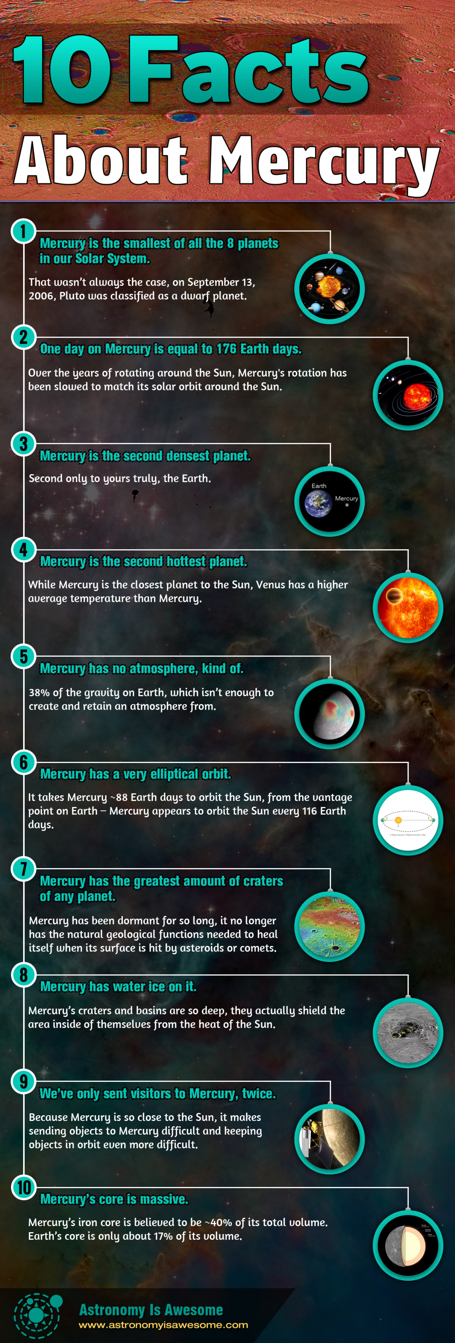 10 Facts About Mercury Infographic