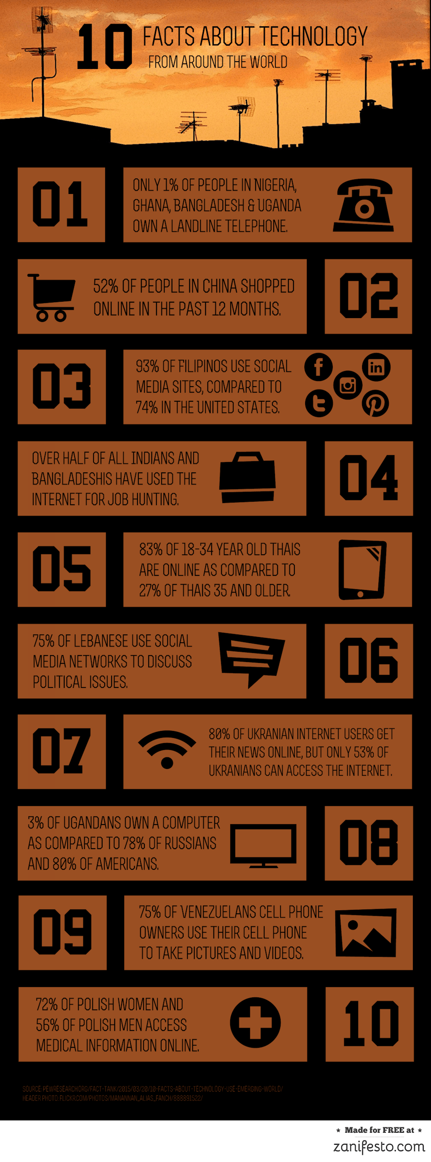 10 Facts About Technology from Around the World Infographic