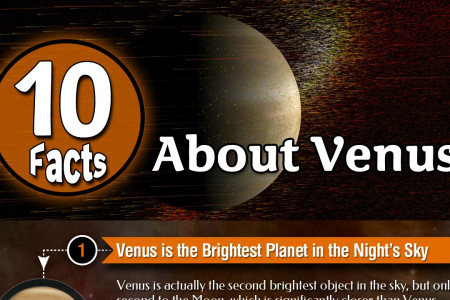 10 Facts About Venus Infographic