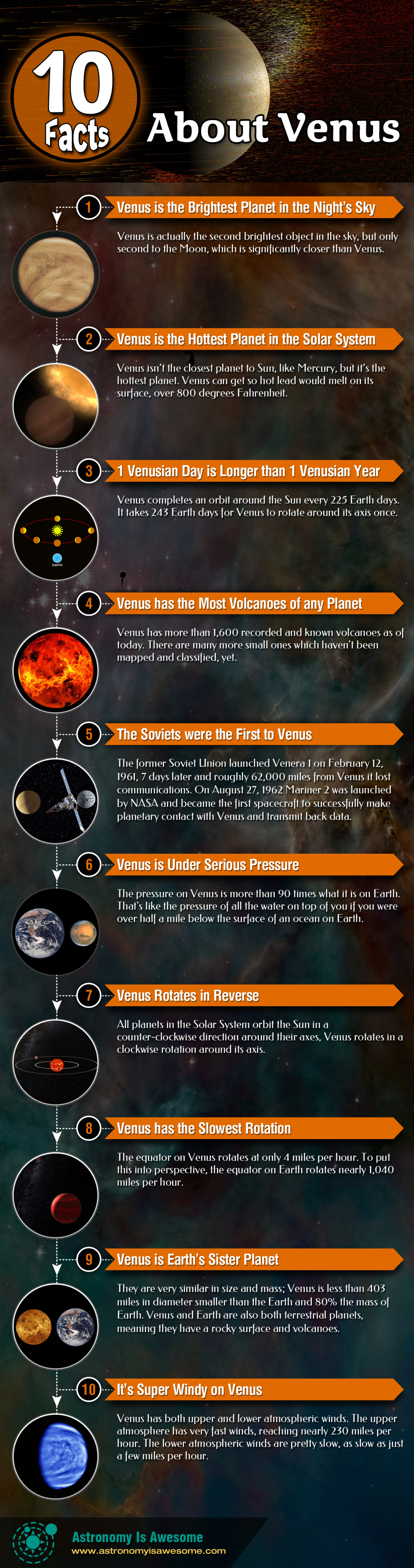 10 Facts About Venus | Visual.ly