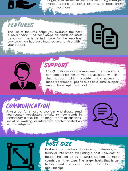 10 Facts to Consider When Choosing A Web Hosting Infographic