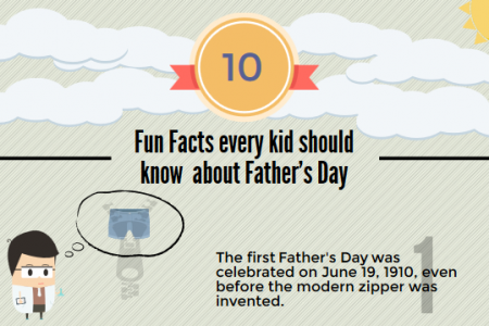 10 Facts You Didn't Know about Father's Day Infographic