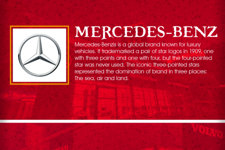 10 Famous Automobile Logos To Take Inspiration From Infographic