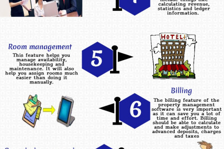 10 Features of a Successful Hotel PMS Infographic