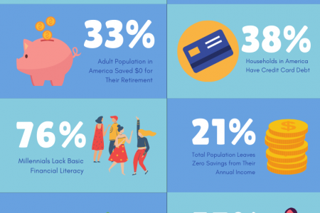 10 Financial Statistics Infographic Infographic
