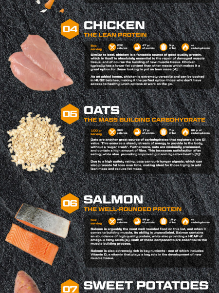 10 Foods that are Great for Building Muscle Infographic