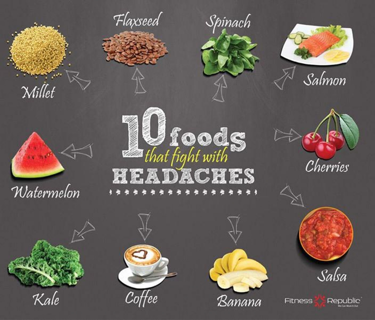 10 Foods That Fight with Headaches Infographic