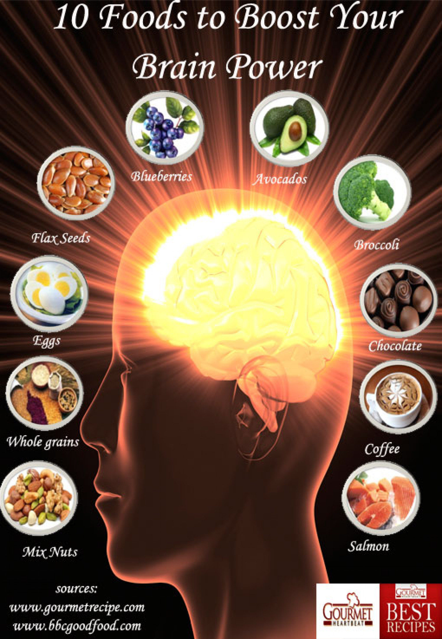 10 Foods to Boost Your Brain Power Infographic