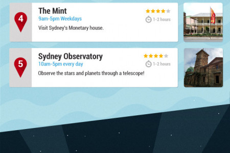 10 FREE Things To  Do in Sydney! Infographic