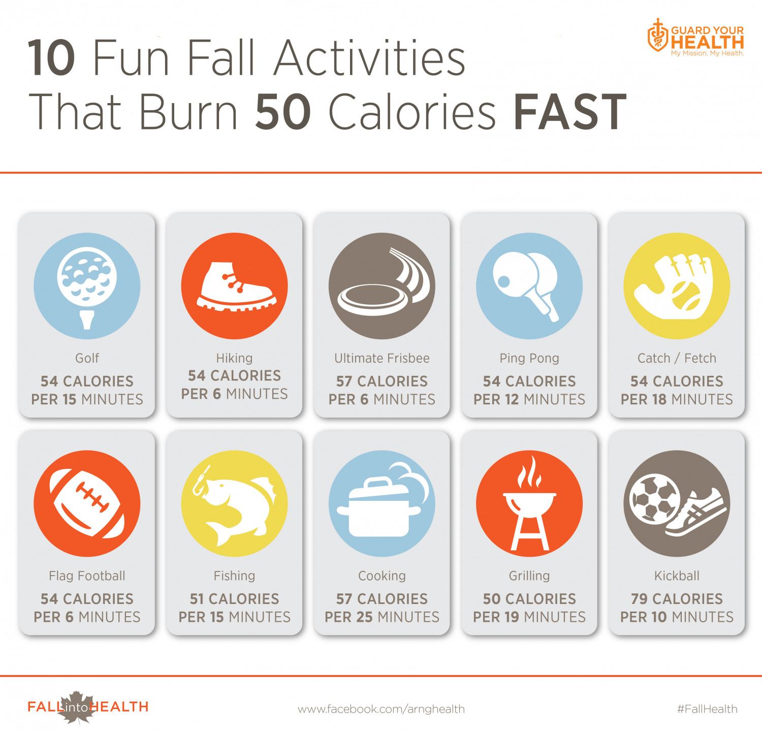 10 Fun Fall Activities That Burn 50 Calories FAST Infographic
