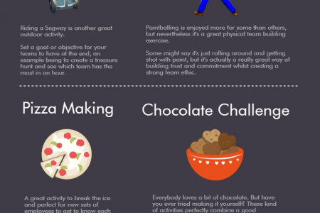 10 Fun Team Building Activities Visual Ly