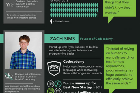 10 Geeks You Should Know Infographic