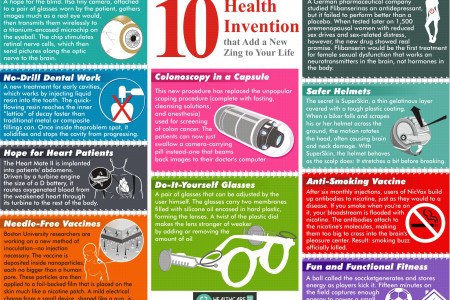 10 Great Health Inventions that Changed Lives of Millions Infographic