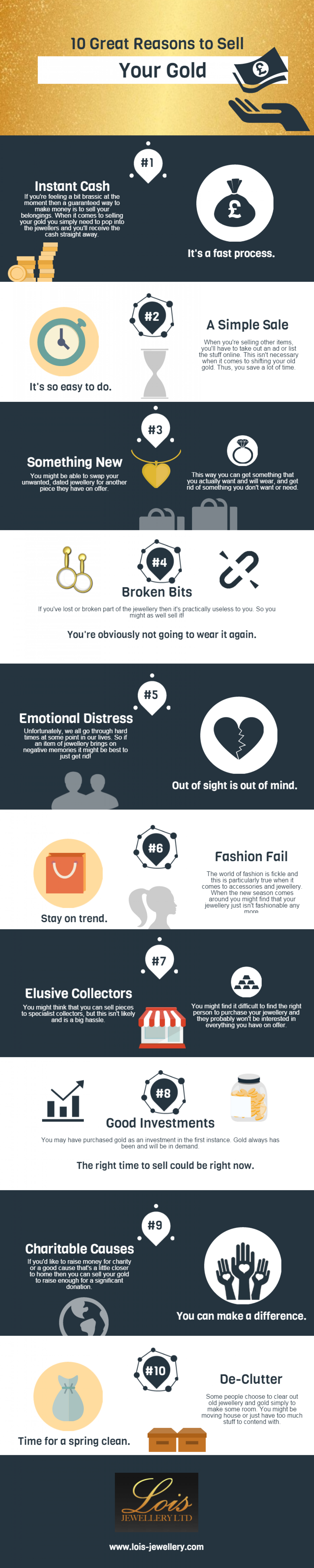 10 Great Reasons to Sell Your Gold Infographic