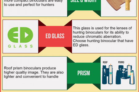 10 Great Tips of Choosing a Hunting Binoculars Infographic