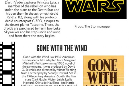 10 Greatest Films of all time - Props Infographic