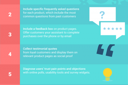 10 Hacks to Increase E-commerce Conversions Infographic