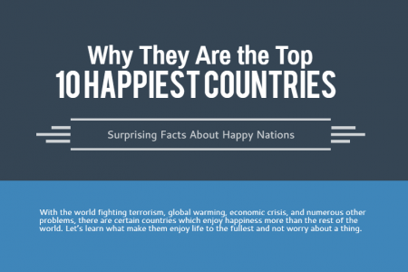 10 Happiest Countries of the World  Infographic