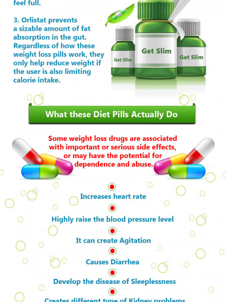 10 Harmful Side Effects of Diet Pills Infographic
