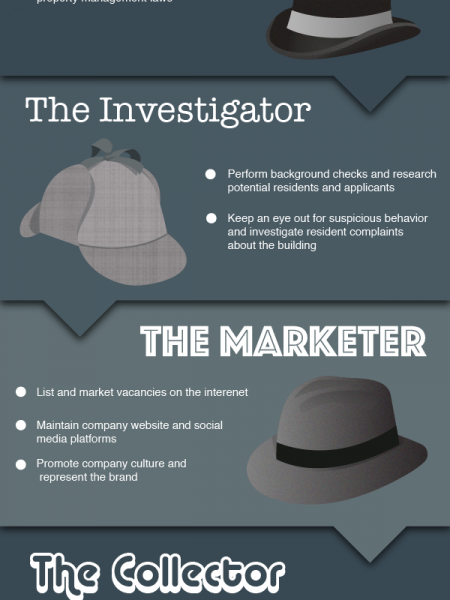 10 Hats of Property Management Infographic