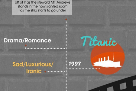 10 Iconic Movie Scenes Set in Front of a Fireplace Infographic