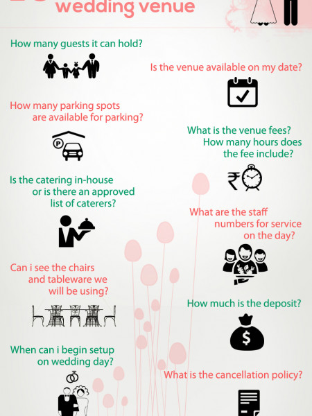 10 Important Questions To Ask Your Wedding Venue Infographic