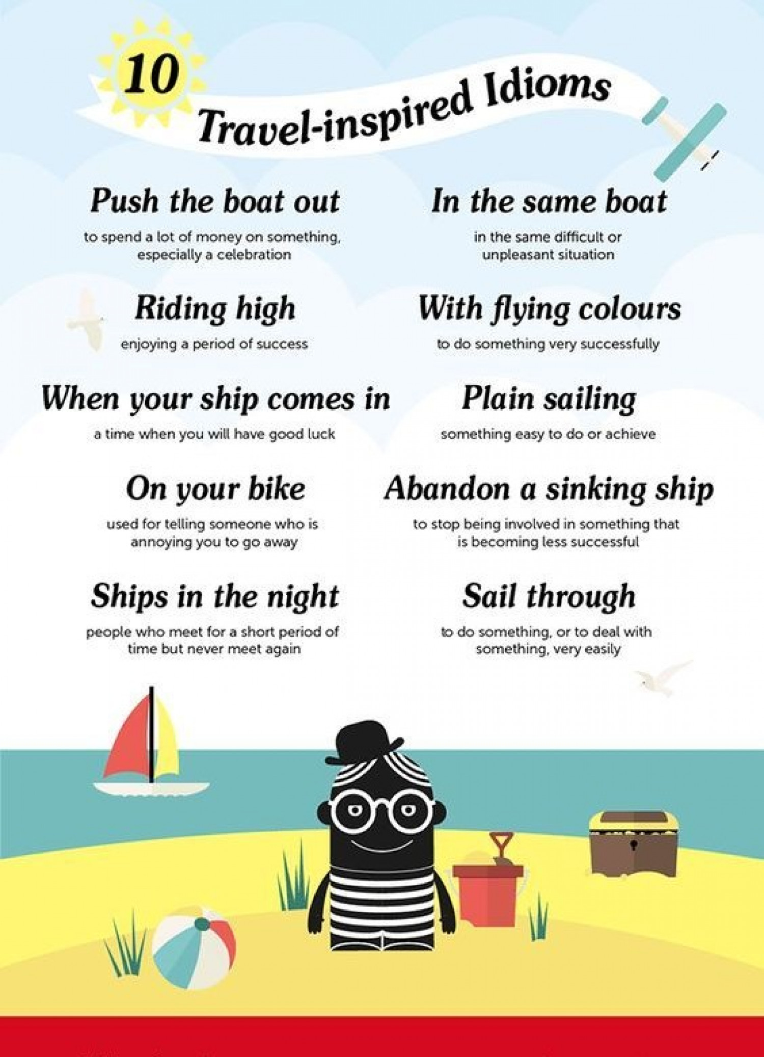 10 Important Travel Based Idioms & Phrases in English Grammar at Grammarcollege.com Infographic