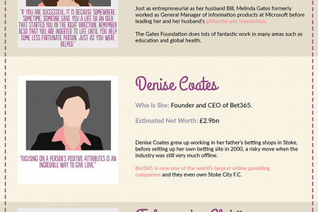 10 Inspirational Female Entrepreneurs & Lessons You Can Learn From Them [Infographic] Infographic