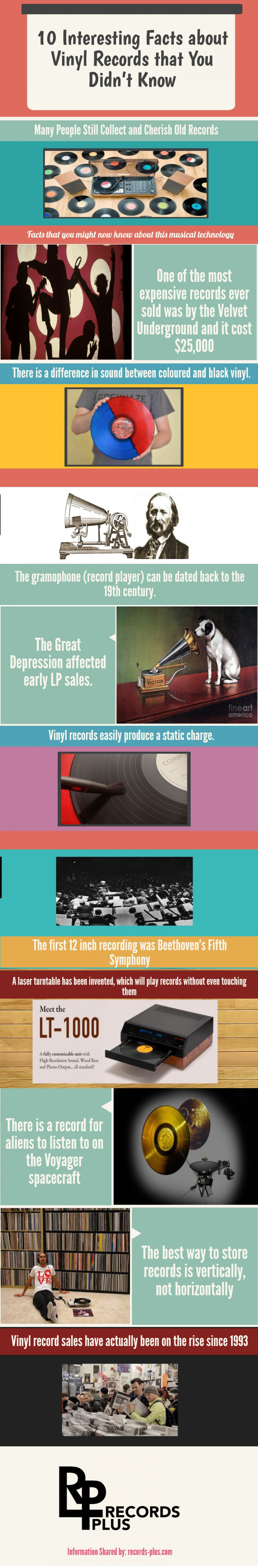 10 Interesting Facts about Vinyl Records that You Didn't Know Infographic