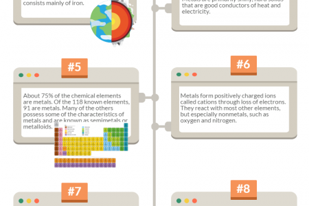 10 Interesting Facts You Didn't Know About Metal Infographic